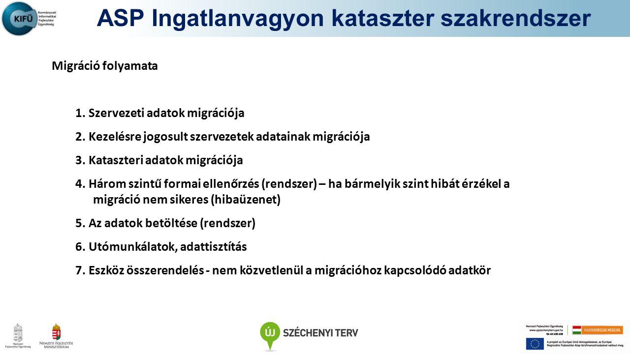 ASP Ingatlanvagyon kataszter szakrendszer