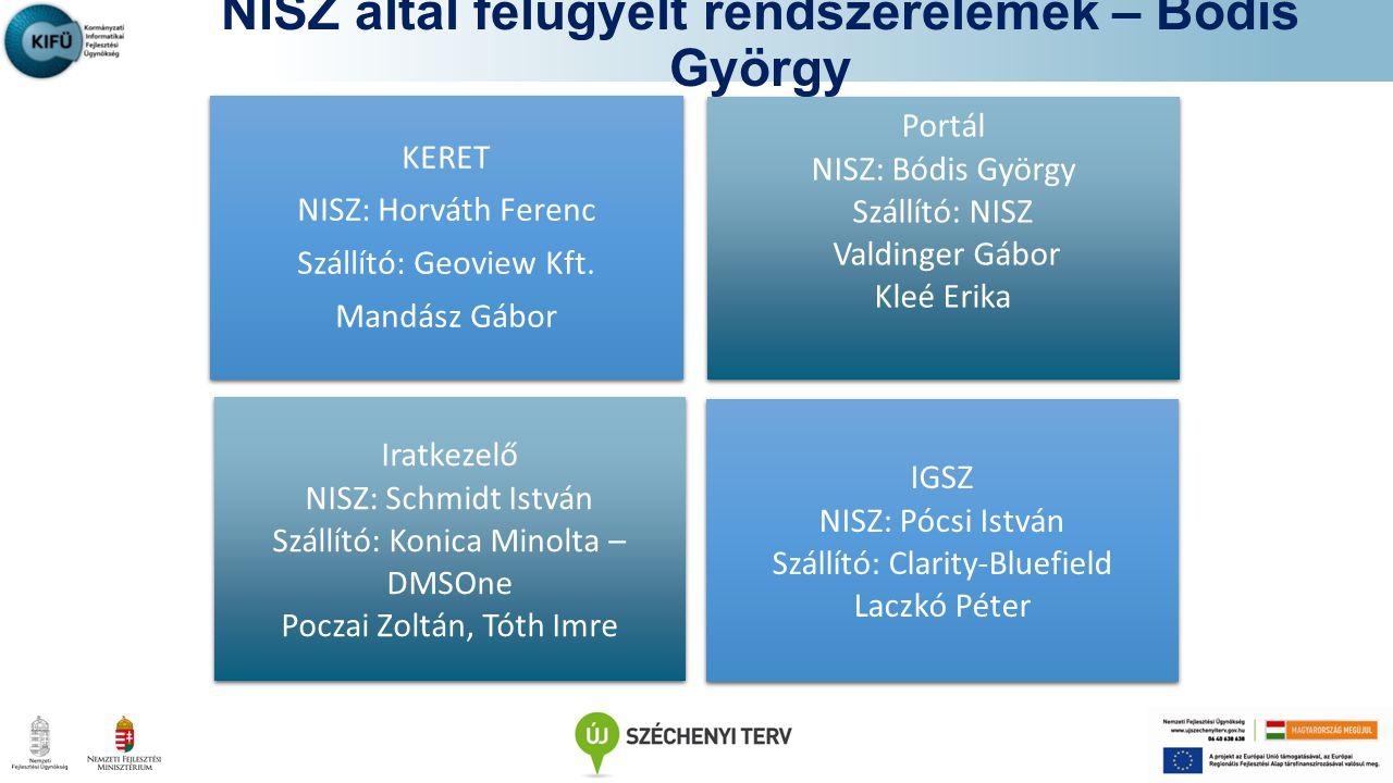 NISZ által felügyelt rendszerelemek – Bódis György