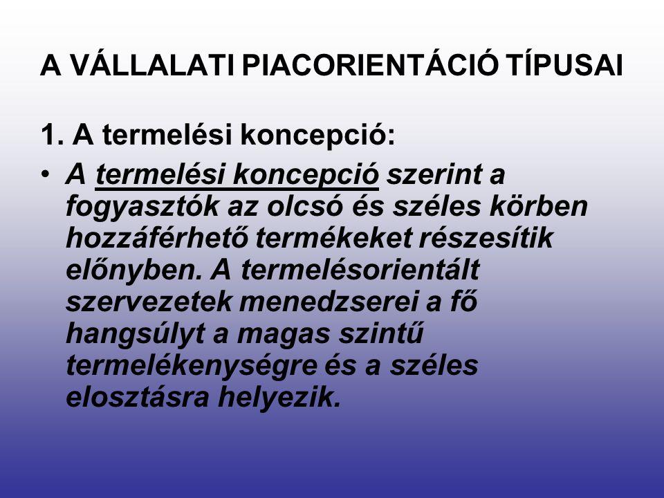 A VÁLLALATI PIACORIENTÁCIÓ TÍPUSAI