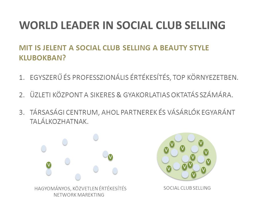 WORLD LEADER IN SOCIAL CLUB SELLING