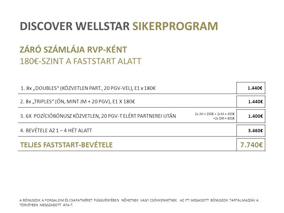 DISCOVER WELLSTAR SIKERPROGRAM