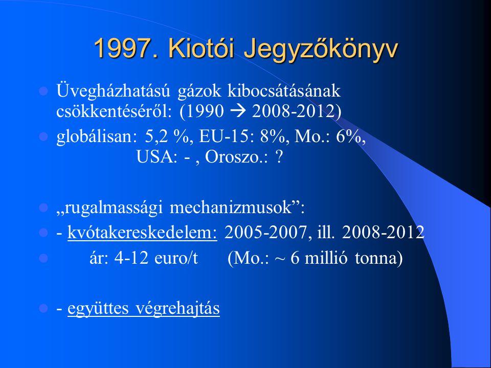 1997. Kiotói Jegyzőkönyv Üvegházhatású gázok kibocsátásának csökkentéséről: (1990  2008-2012)