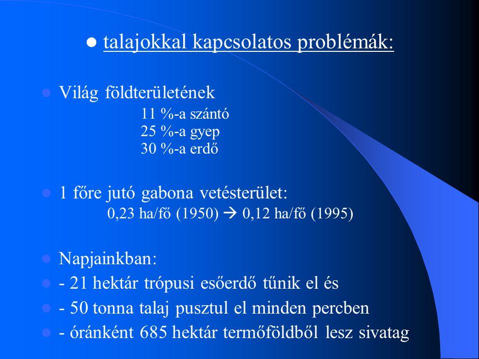 talajokkal kapcsolatos problémák: