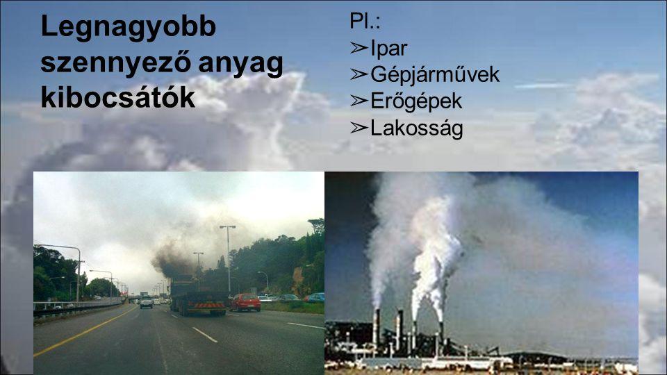 Legnagyobb szennyező anyag kibocsátók