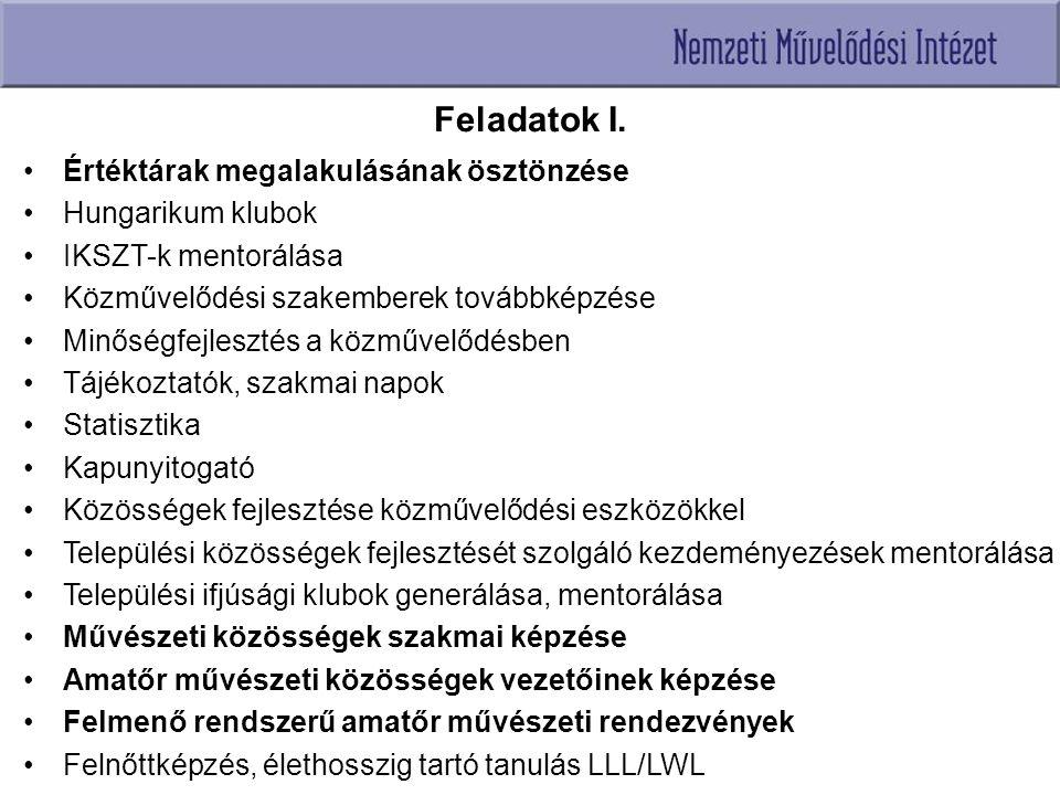 Feladatok I. Értéktárak megalakulásának ösztönzése Hungarikum klubok