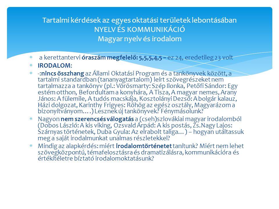 Tartalmi kérdések az egyes oktatási területek lebontásában NYELV ÉS KOMMUNIKÁCIÓ Magyar nyelv és irodalom