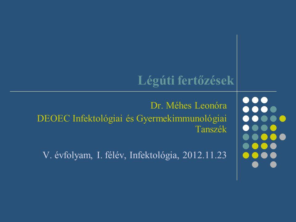 Légúti fertőzések Dr. Méhes Leonóra