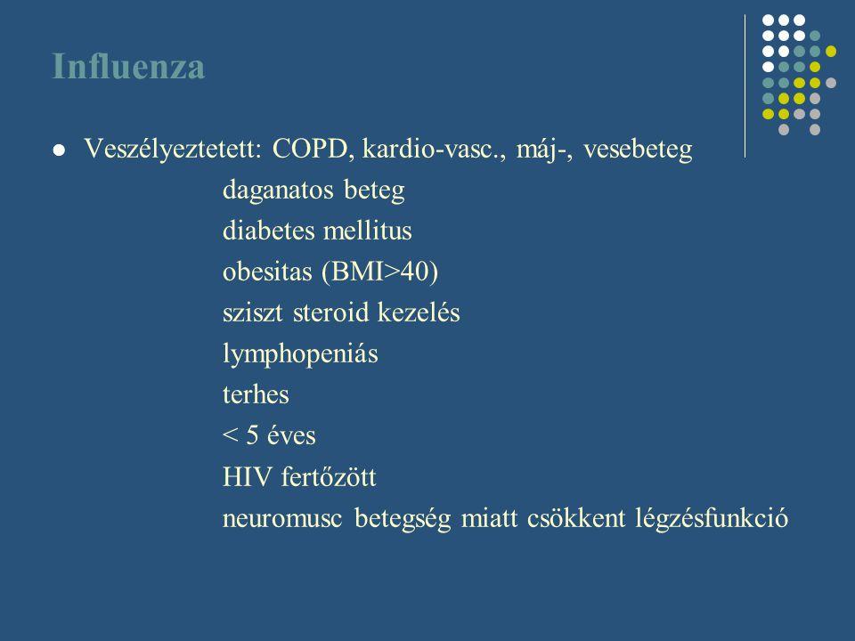 Influenza Veszélyeztetett: COPD, kardio-vasc., máj-, vesebeteg