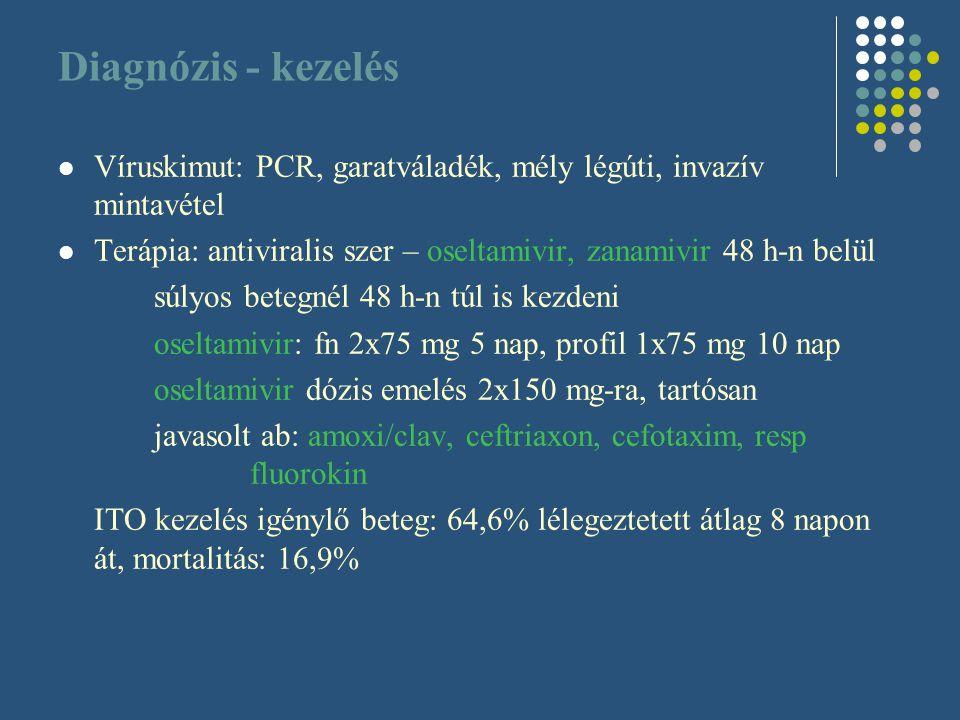 Diagnózis - kezelés Víruskimut: PCR, garatváladék, mély légúti, invazív mintavétel. Terápia: antiviralis szer – oseltamivir, zanamivir 48 h-n belül.