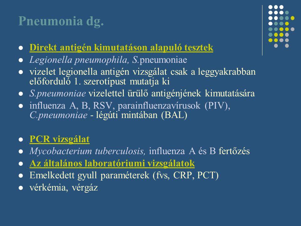 Pneumonia dg. Direkt antigén kimutatáson alapuló tesztek