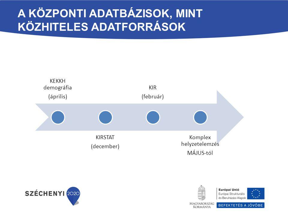 A központi Adatbázisok, mint közhiteles adatforrások
