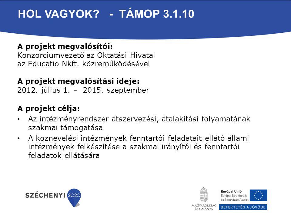 Hol vagyok - TÁMOP 3.1.10 A projekt megvalósítói:
