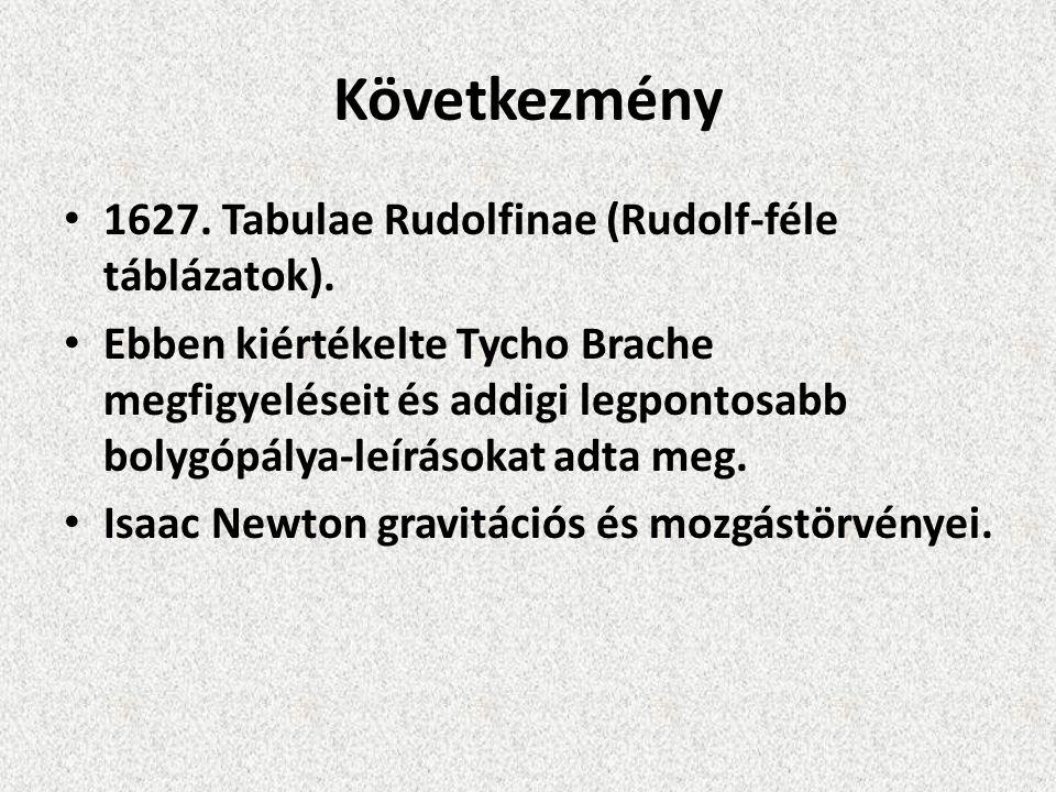 Következmény 1627. Tabulae Rudolfinae (Rudolf-féle táblázatok).