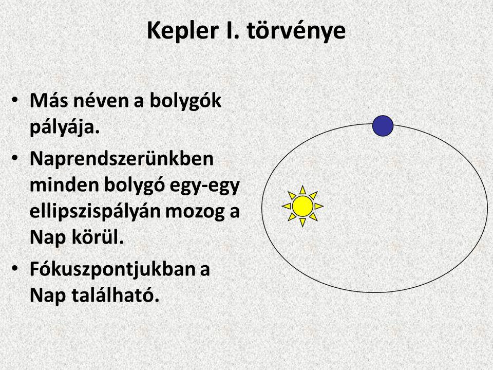 Kepler I. törvénye Más néven a bolygók pályája.