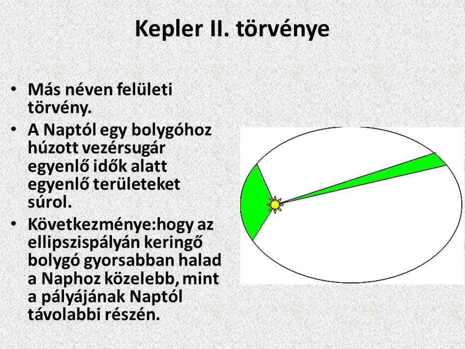 Kepler II. törvénye Más néven felületi törvény.