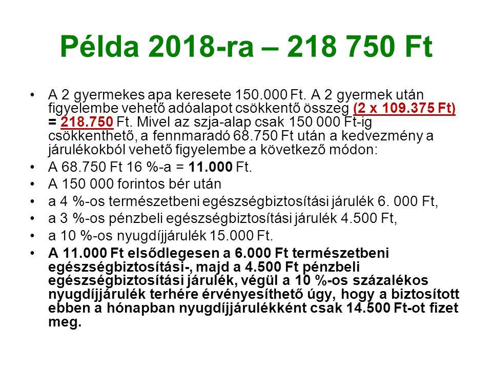 Példa 2018-ra – 218 750 Ft