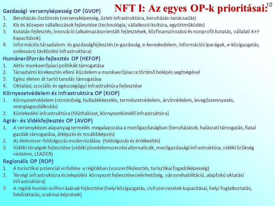 NFT I: Az egyes OP-k prioritásai: