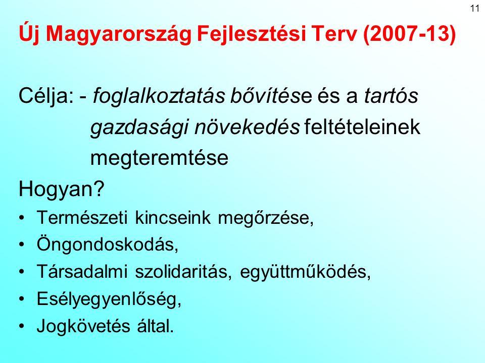 Új Magyarország Fejlesztési Terv (2007-13)
