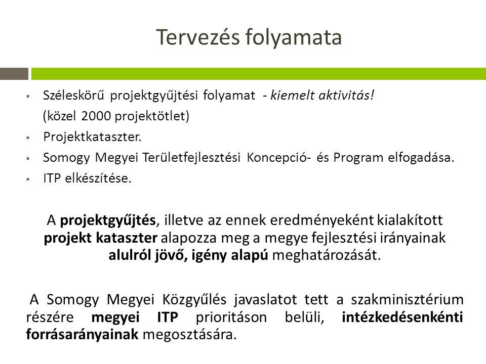 Tervezés folyamata Széleskörű projektgyűjtési folyamat - kiemelt aktivitás! (közel 2000 projektötlet)
