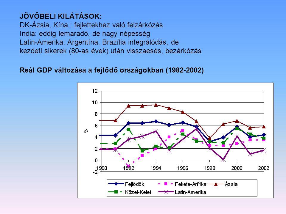 JÖVŐBELI KILÁTÁSOK: DK-Ázsia, Kína : fejlettekhez való felzárkózás. India: eddig lemaradó, de nagy népesség.