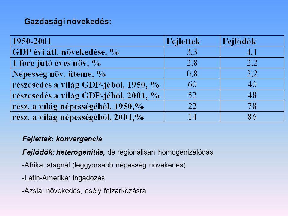 Gazdasági növekedés: Fejlettek: konvergencia