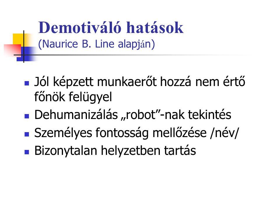 Demotiváló hatások (Naurice B. Line alapján)