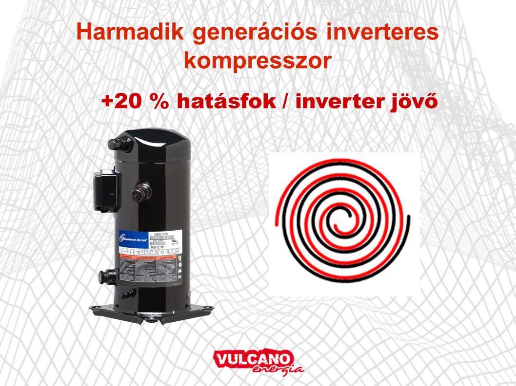 Harmadik generációs inverteres kompresszor