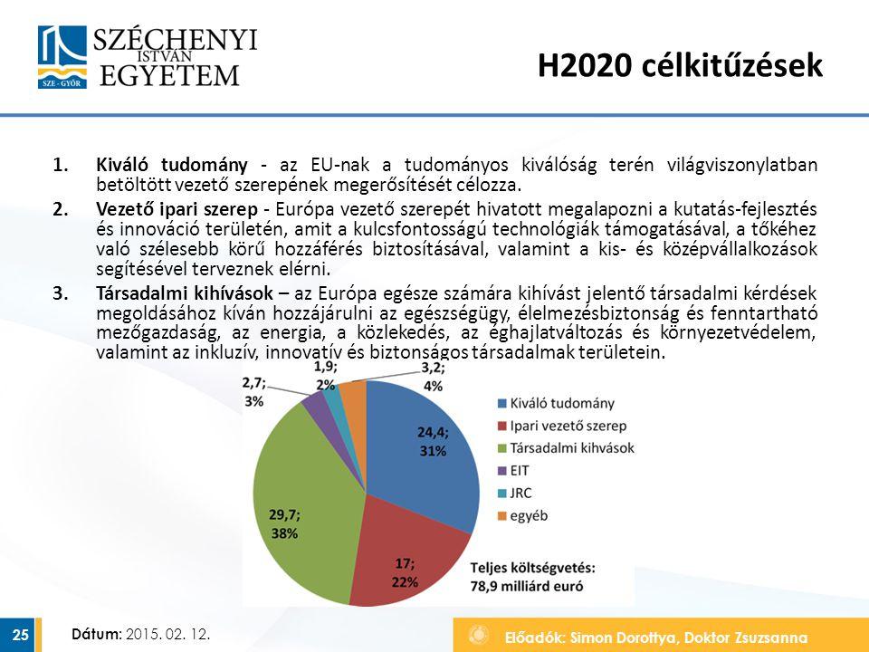 H2020 célkitűzések Kiváló tudomány - az EU-nak a tudományos kiválóság terén világviszonylatban betöltött vezető szerepének megerősítését célozza.