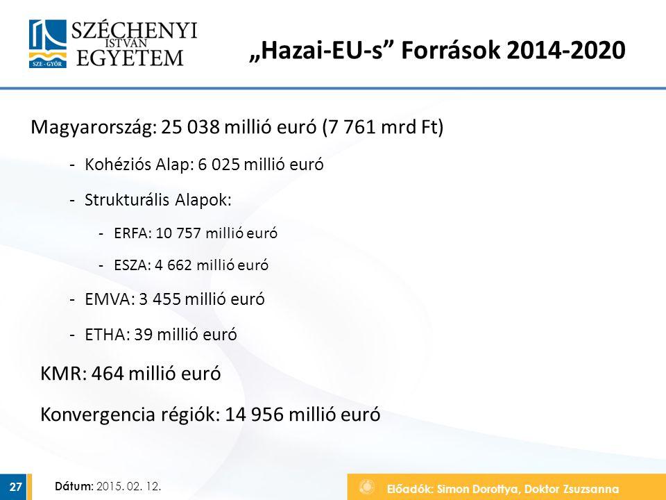 """""""Hazai-EU-s Források 2014-2020"""