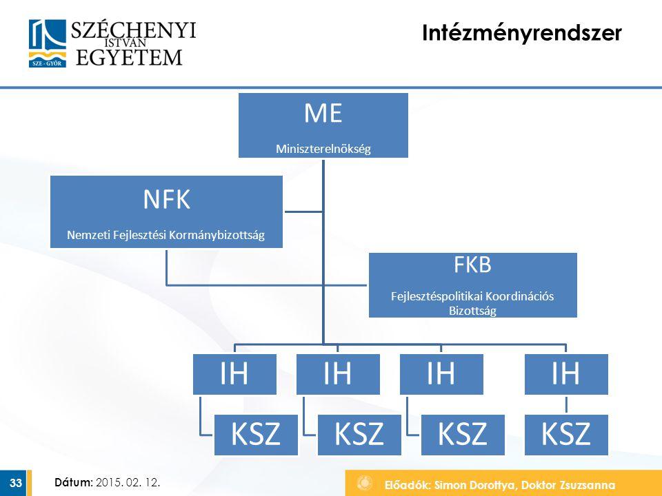 IH KSZ ME NFK FKB Intézményrendszer Miniszterelnökség