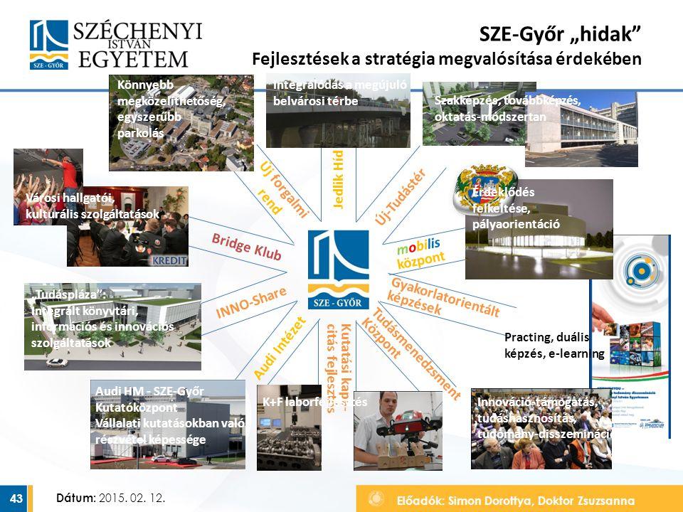 """SZE-Győr """"hidak Fejlesztések a stratégia megvalósítása érdekében"""