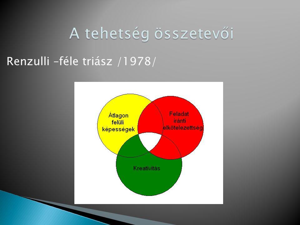 A tehetség összetevői Renzulli –féle triász /1978/