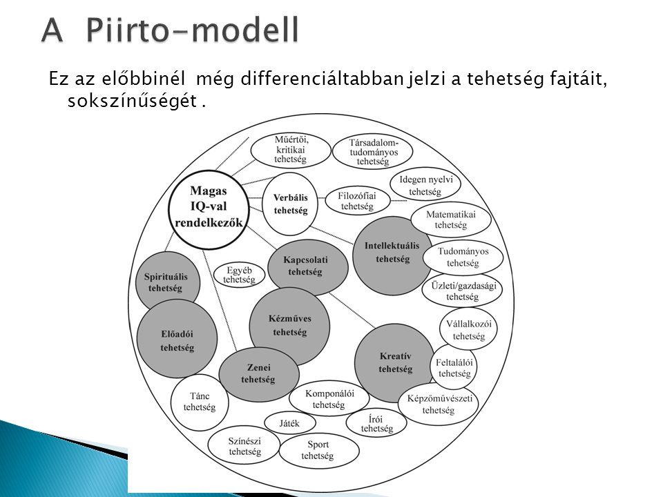 A Piirto-modell Ez az előbbinél még differenciáltabban jelzi a tehetség fajtáit, sokszínűségét .