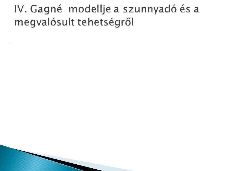 IV. Gagné modellje a szunnyadó és a megvalósult tehetségről