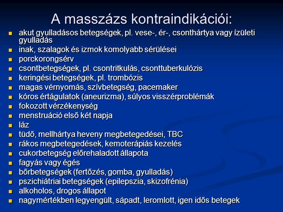 A masszázs kontraindikációi: