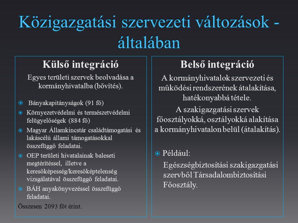 Közigazgatási szervezeti változások - általában
