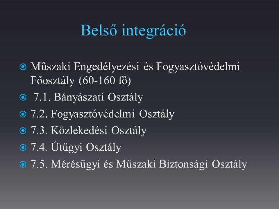 Belső integráció Műszaki Engedélyezési és Fogyasztóvédelmi Főosztály (60-160 fő) 7.1. Bányászati Osztály.
