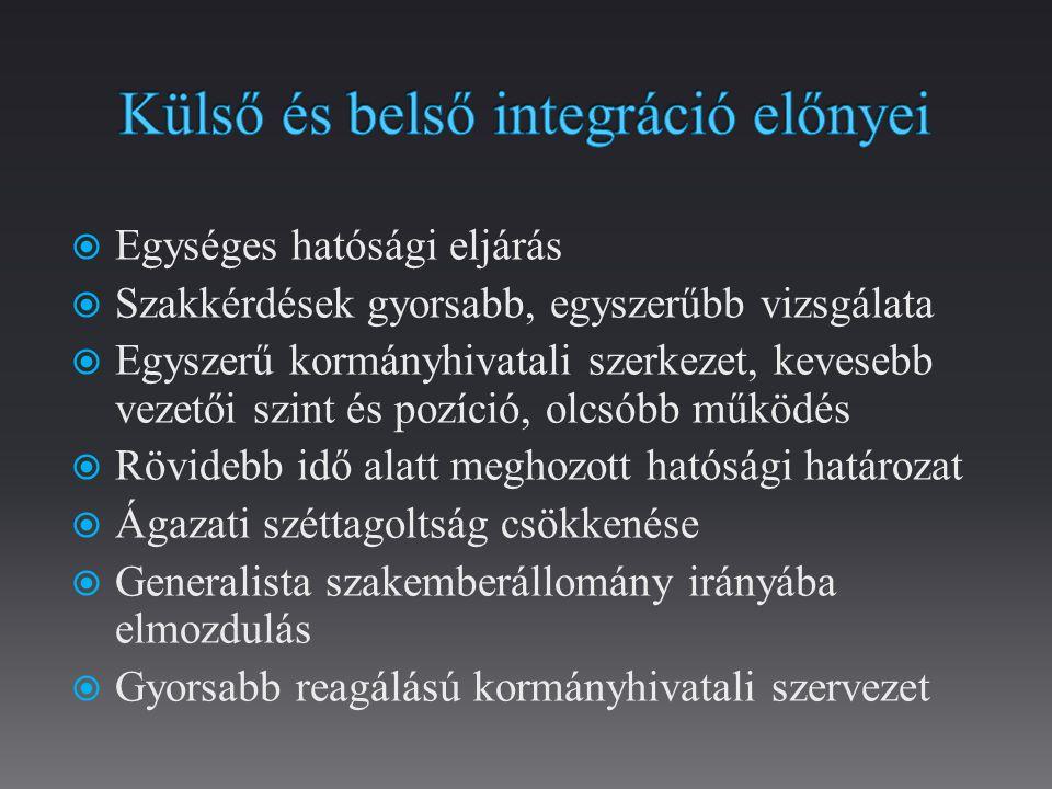 Külső és belső integráció előnyei