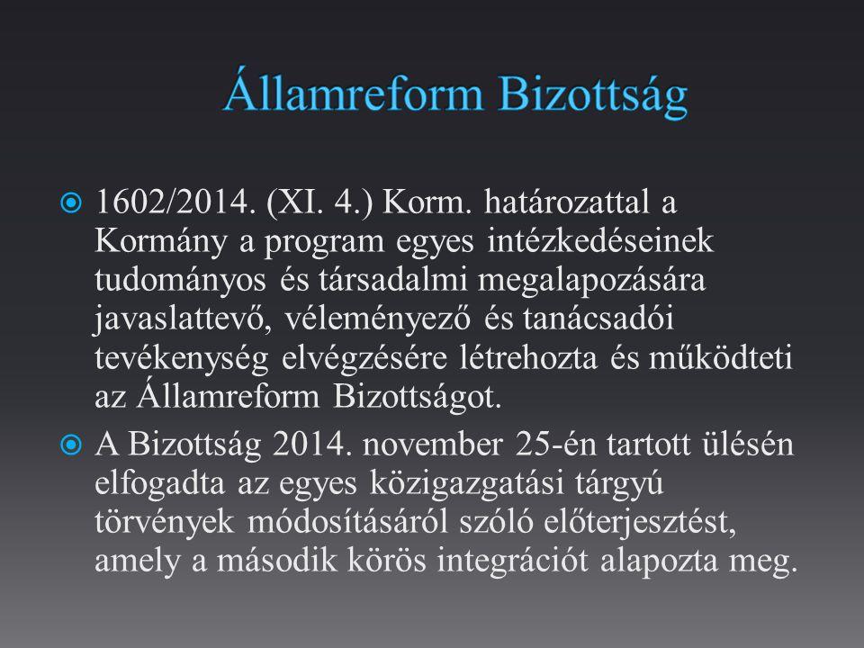 Államreform Bizottság