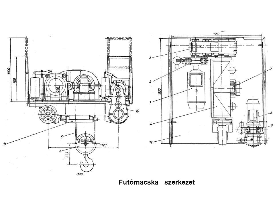 IPF Emelőgépek Futómacska szerkezet