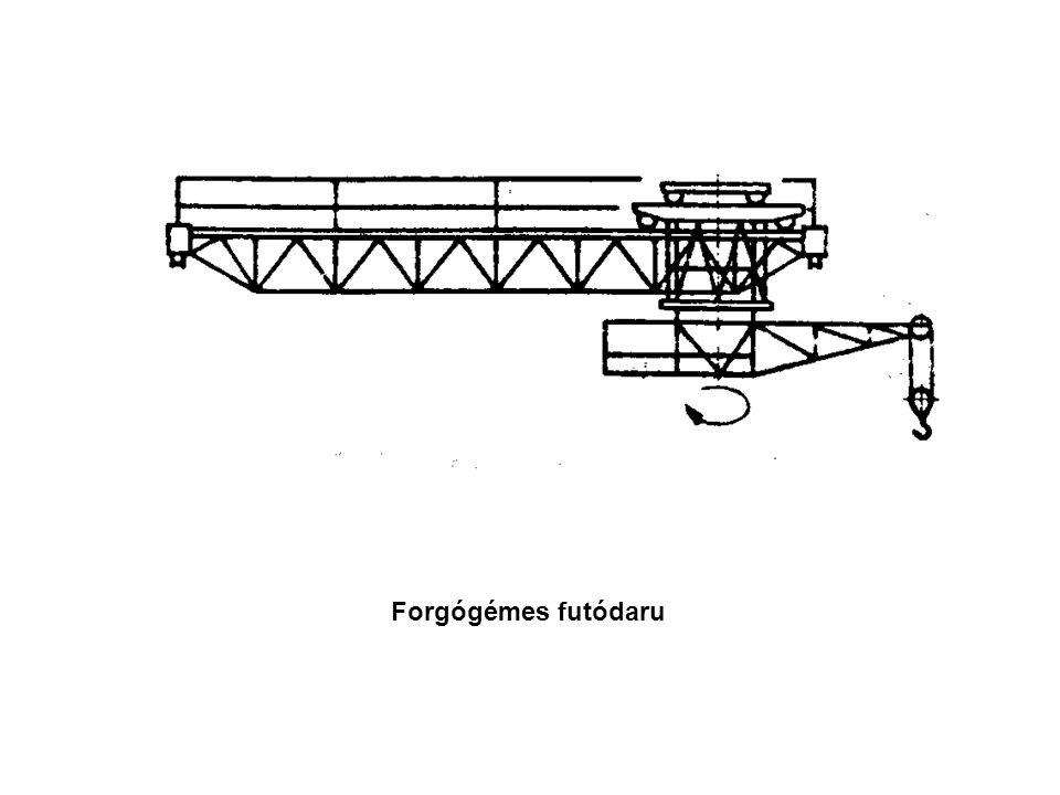 IPF Emelőgépek Forgógémes futódaru