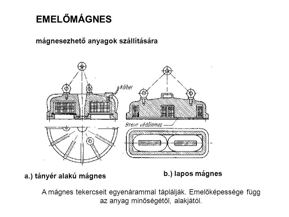 EMELŐMÁGNES mágnesezhető anyagok szállítására b.) lapos mágnes