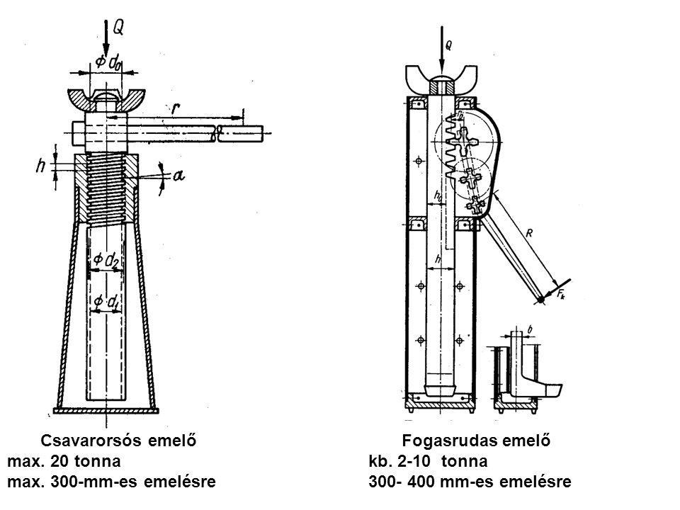 Csavarorsós emelő max. 20 tonna max. 300-mm-es emelésre