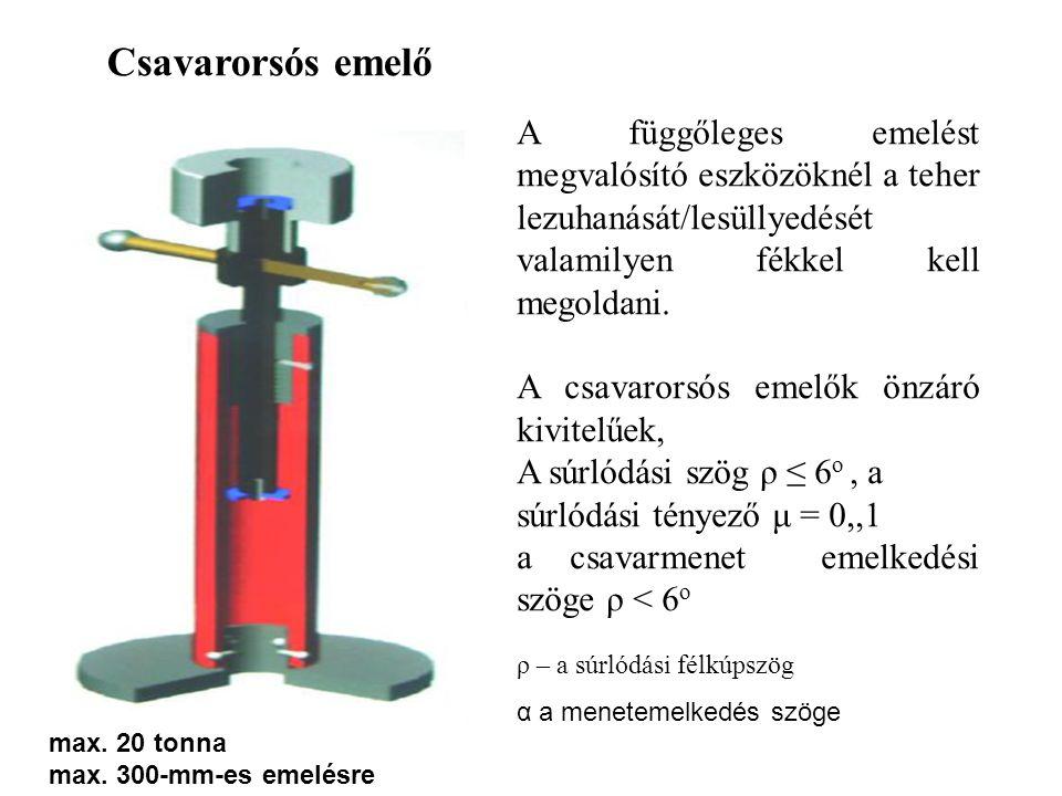 Csavarorsós emelő A függőleges emelést megvalósító eszközöknél a teher lezuhanását/lesüllyedését valamilyen fékkel kell megoldani.