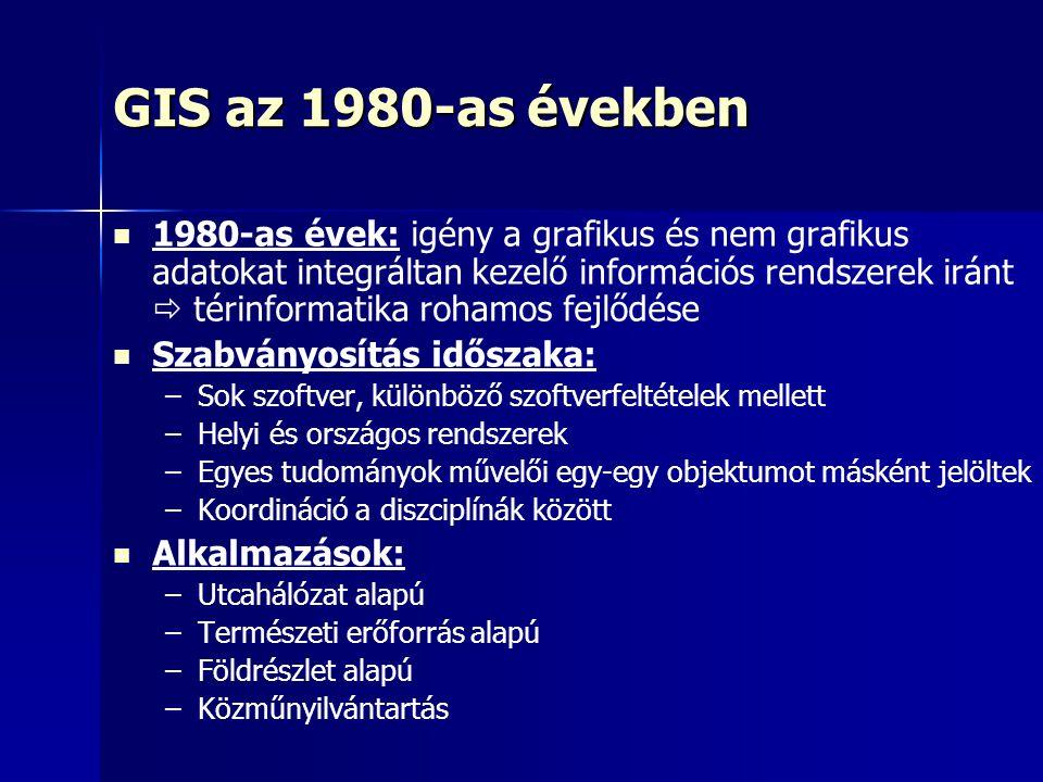 GIS az 1980-as években