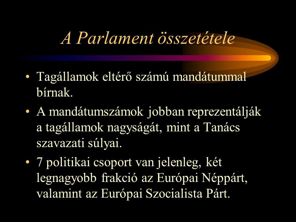 A Parlament összetétele