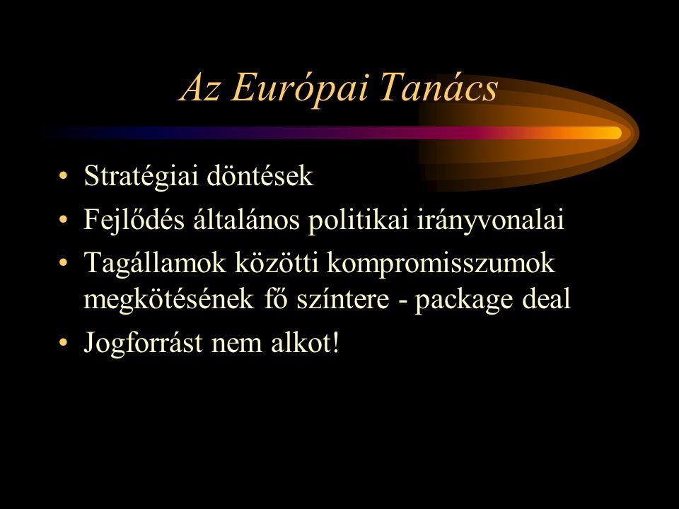 Az Európai Tanács Stratégiai döntések