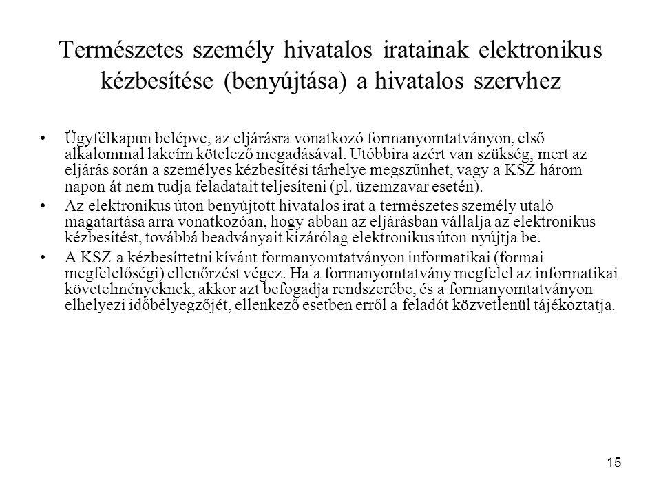 Természetes személy hivatalos iratainak elektronikus kézbesítése (benyújtása) a hivatalos szervhez