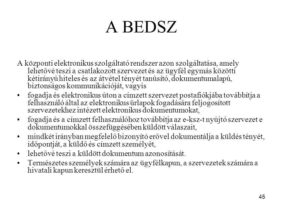 A BEDSZ