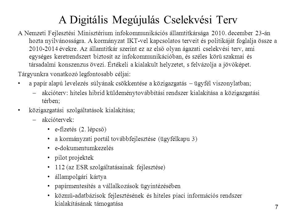 A Digitális Megújulás Cselekvési Terv